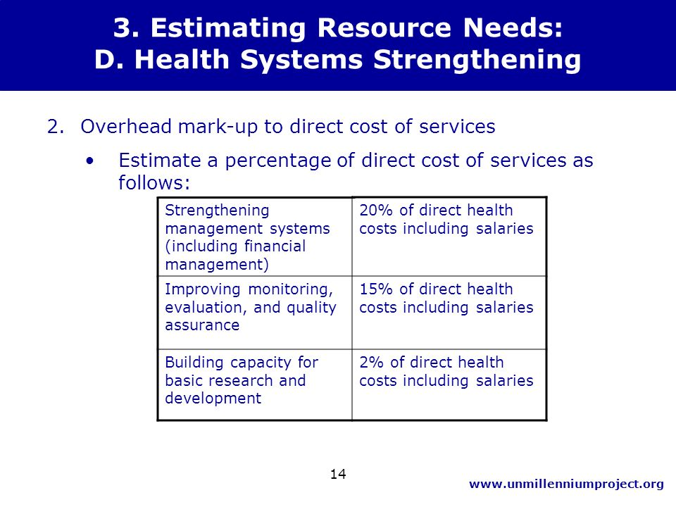 Estimating Resource Needs: D.