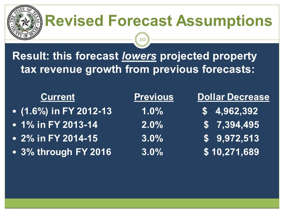 Result: this forecast lowers projected property tax revenue growth from previous forecasts: Current Previous Dollar Decrease (1.6%) in FY 2012-13 1.0% $ 4,962,392 1% in FY 2013-14 2.0% $ 7,394,495 2% in FY 2014-15 3.0% $ 9,972,513 3% through FY 2016 3.0% $ 10,271,689 Revised Forecast Assumptions 10