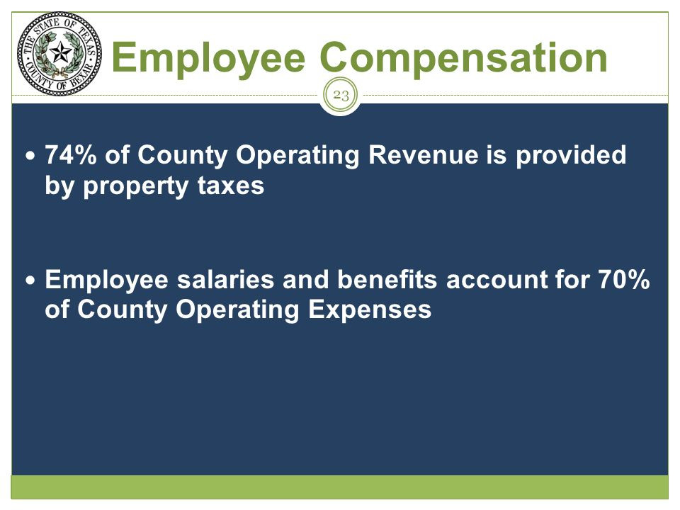 Employee Compensation 74% of County Operating Revenue is provided by property taxes Employee salaries and benefits account for 70% of County Operating Expenses 23