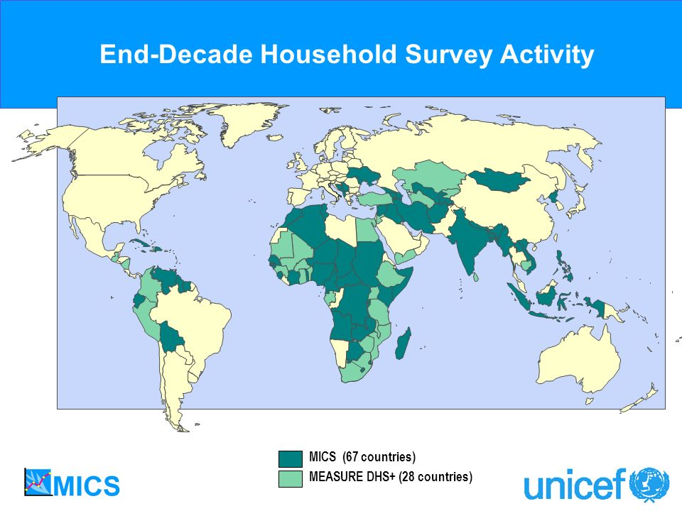 MICS (67 countries) MEASURE DHS+ (28 countries) End-Decade Household Survey Activity