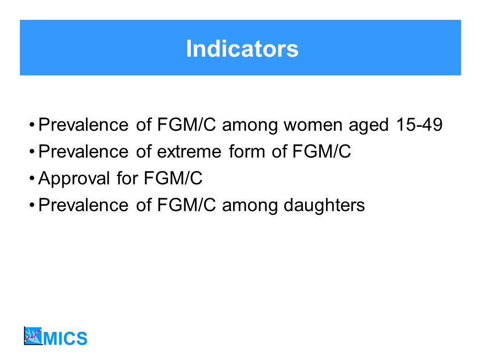 Prevalence of FGM/C among women aged 15-49 Prevalence of extreme form of FGM/C Approval for FGM/C Prevalence of FGM/C among daughters Indicators