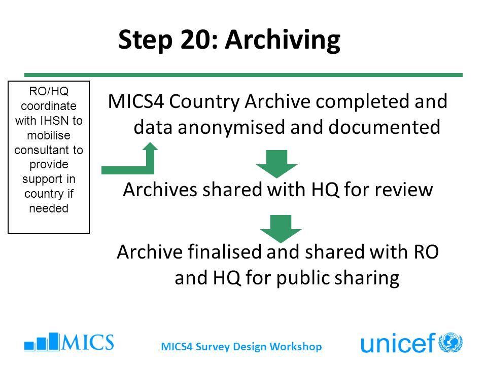 MICS4 Country Archive completed and data anonymised and documented Archives shared with HQ for review Archive finalised and shared with RO and HQ for public sharing MICS4 Survey Design Workshop Step 20: Archiving RO/HQ coordinate with IHSN to mobilise consultant to provide support in country if needed