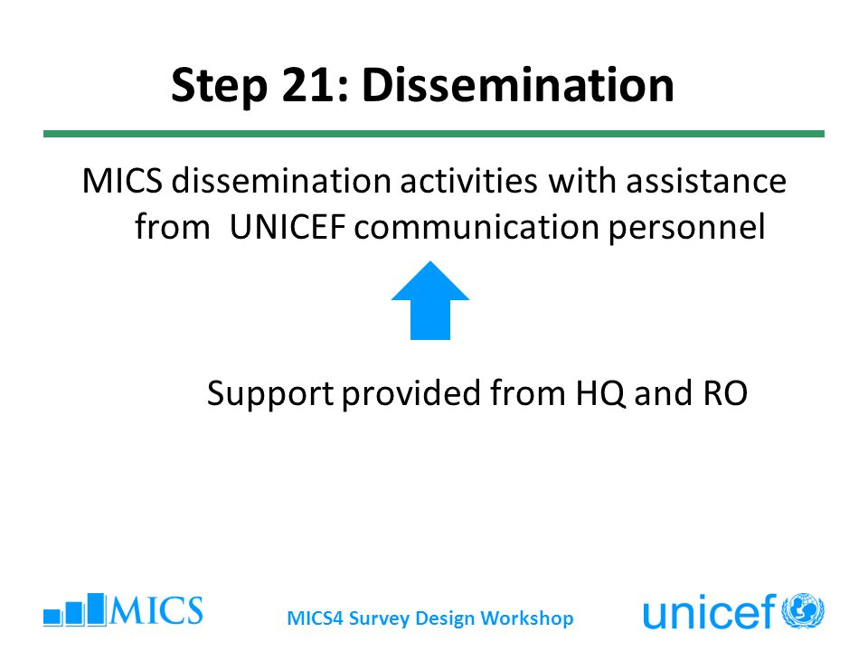 MICS dissemination activities with assistance from UNICEF communication personnel Support provided from HQ and RO MICS4 Survey Design Workshop Step 21: Dissemination