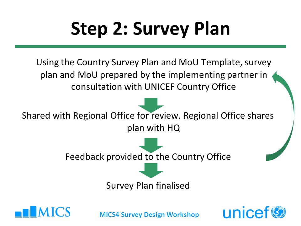 MICS4 Survey Design Workshop Step 2: Survey Plan Using the Country Survey Plan and MoU Template, survey plan and MoU prepared by the implementing partner in consultation with UNICEF Country Office Shared with Regional Office for review.