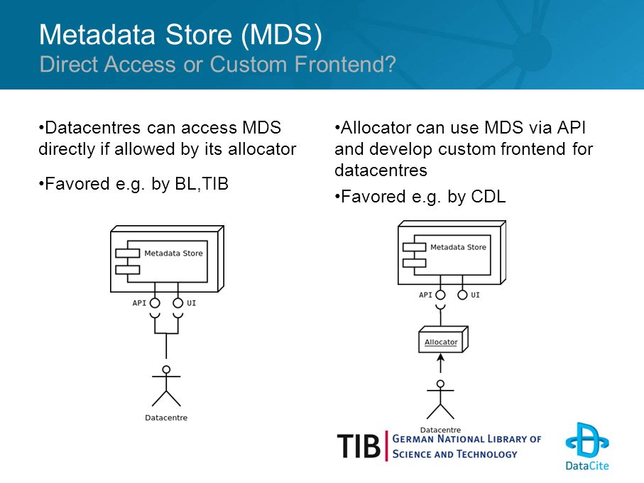 Metadata Store (MDS) Datacentres can access MDS directly if allowed by its allocator Favored e.g.