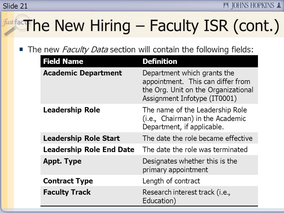 Slide 21 The new Faculty Data section will contain the following fields: Field NameDefinition Academic DepartmentDepartment which grants the appointment.