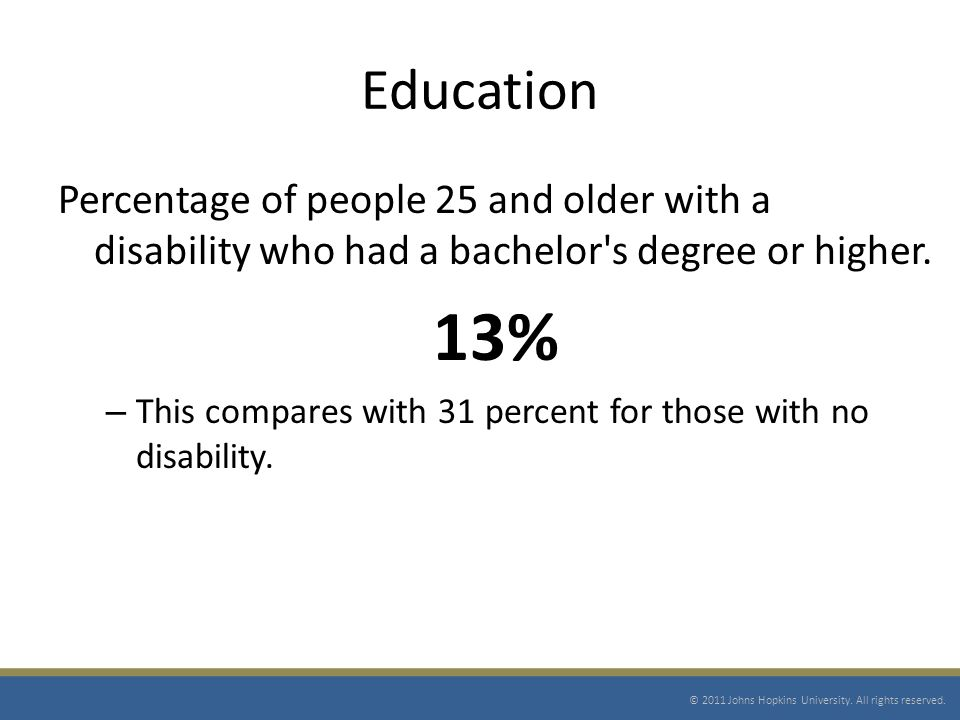 Education Percentage of people 25 and older with a disability who had a bachelor s degree or higher.
