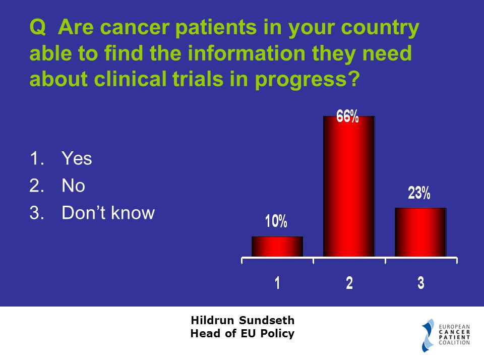 Hildrun Sundseth Head of EU Policy Q Are cancer patients in your country able to find the information they need about clinical trials in progress.