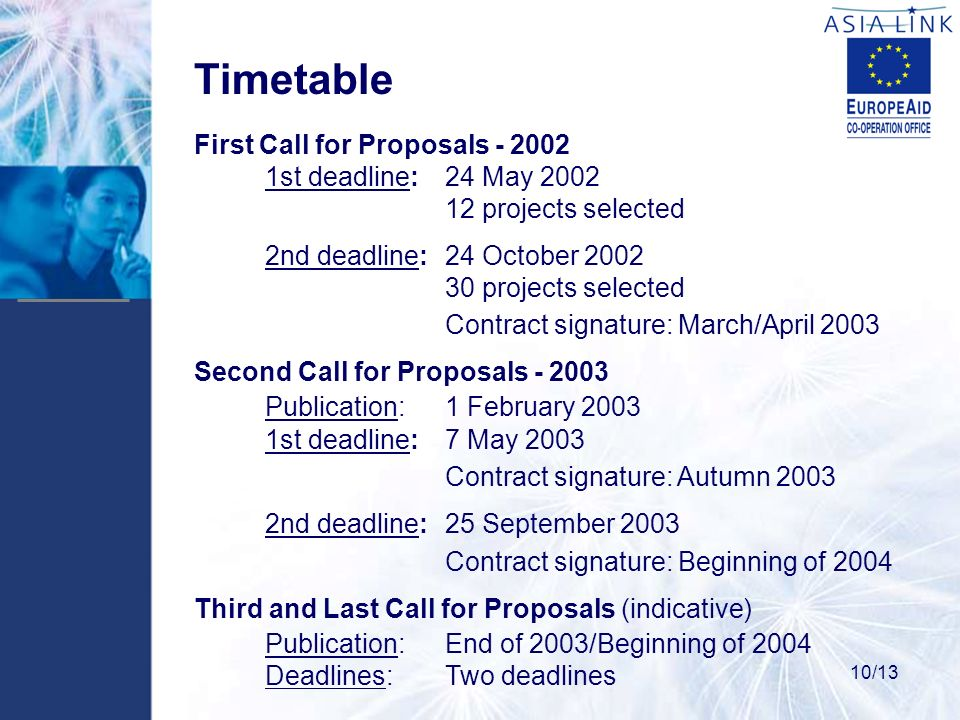 Timetable First Call for Proposals - 2002 1st deadline:24 May 2002 12 projects selected 2nd deadline:24 October 2002 30 projects selected Contract signature: March/April 2003 Second Call for Proposals - 2003 Publication:1 February 2003 1st deadline:7 May 2003 Contract signature: Autumn 2003 2nd deadline:25 September 2003 Contract signature: Beginning of 2004 Third and Last Call for Proposals (indicative) Publication:End of 2003/Beginning of 2004 Deadlines:Two deadlines 10/13