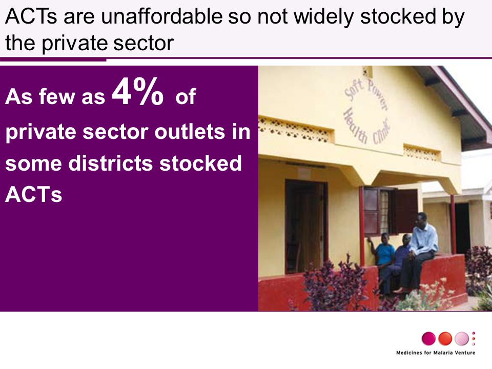 As few as 4% of private sector outlets in some districts stocked ACTs ACTs are unaffordable so not widely stocked by the private sector