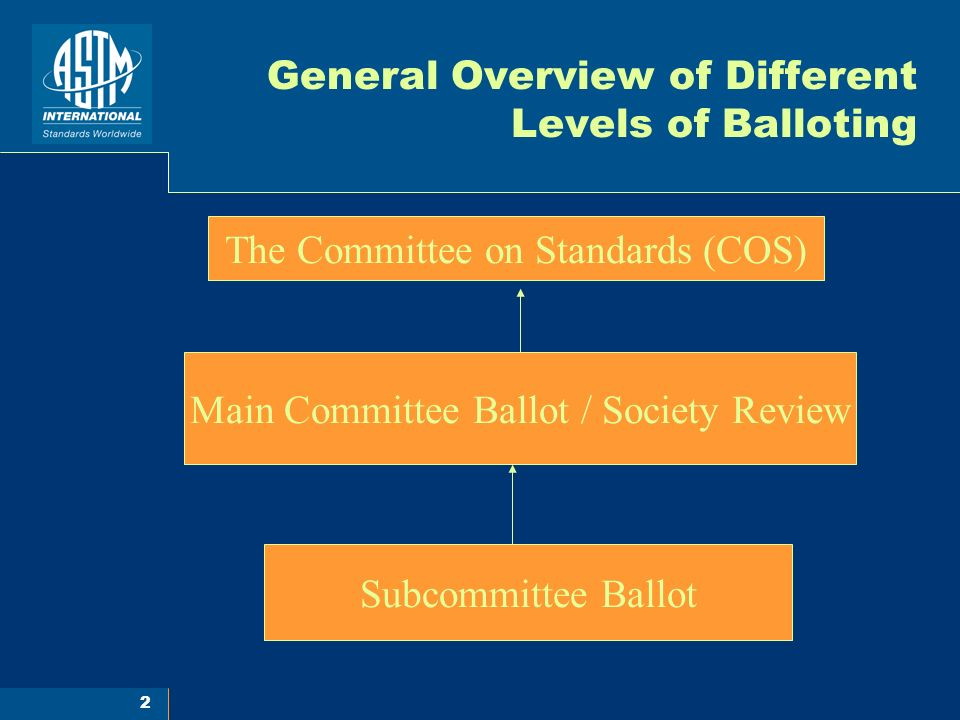 2 General Overview of Different Levels of Balloting The Committee on Standards (COS) Main Committee Ballot / Society Review Subcommittee Ballot