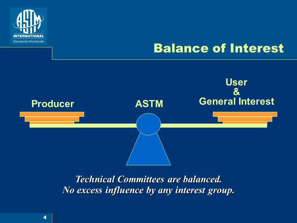 Producer User & General Interest ASTM Technical Committees are balanced.