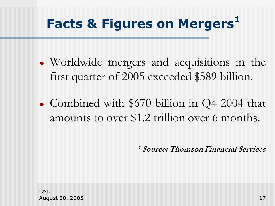 L&L August 30, 200517 Facts & Figures on Mergers 1 Worldwide mergers and acquisitions in the first quarter of 2005 exceeded $589 billion.
