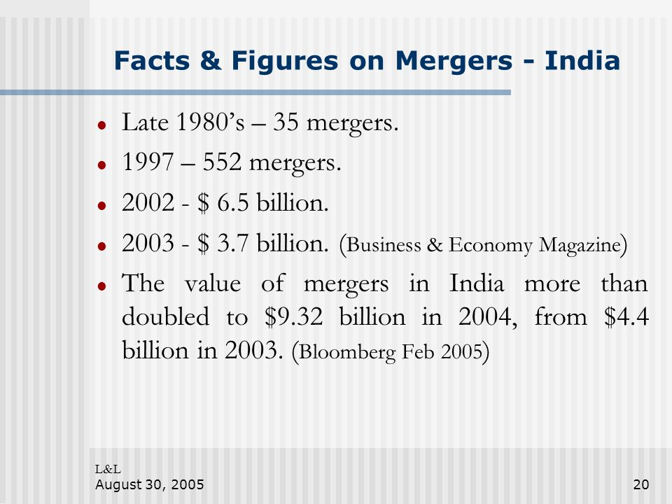 L&L August 30, 200520 Facts & Figures on Mergers - India Late 1980s – 35 mergers.