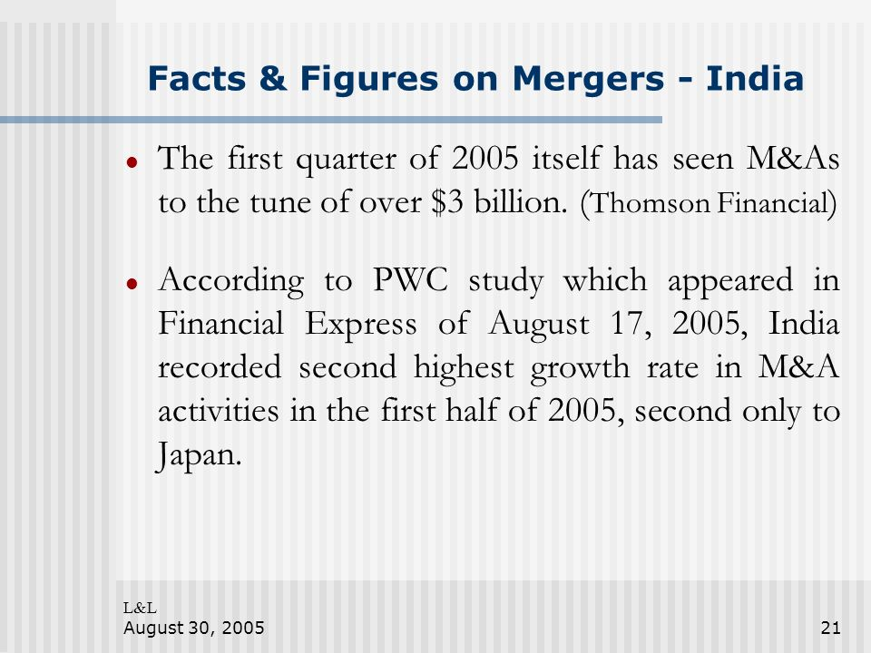 L&L August 30, 200521 Facts & Figures on Mergers - India The first quarter of 2005 itself has seen M&As to the tune of over $3 billion.