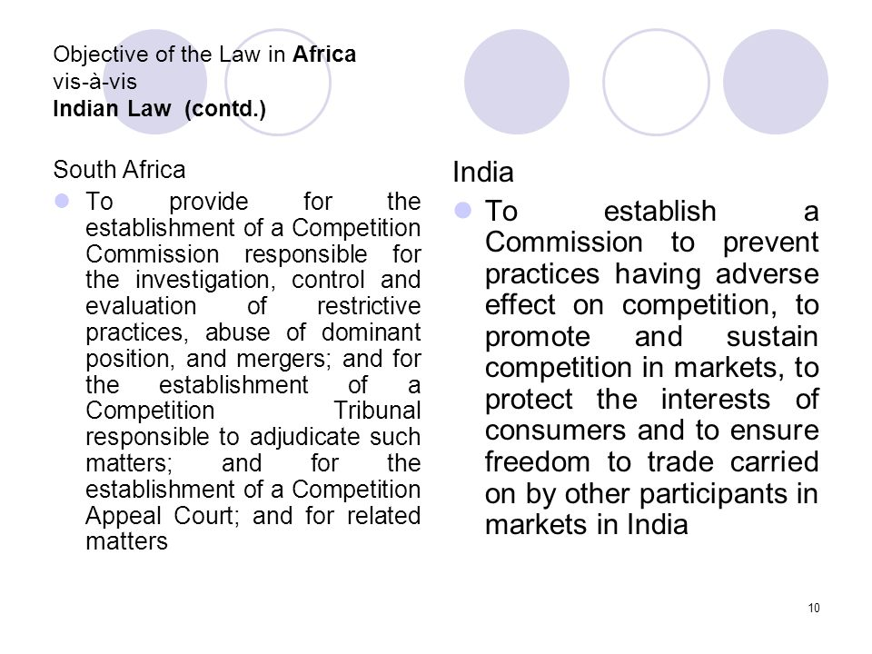 10 Objective of the Law in Africa vis-à-vis Indian Law (contd.) South Africa To provide for the establishment of a Competition Commission responsible for the investigation, control and evaluation of restrictive practices, abuse of dominant position, and mergers; and for the establishment of a Competition Tribunal responsible to adjudicate such matters; and for the establishment of a Competition Appeal Court; and for related matters India To establish a Commission to prevent practices having adverse effect on competition, to promote and sustain competition in markets, to protect the interests of consumers and to ensure freedom to trade carried on by other participants in markets in India