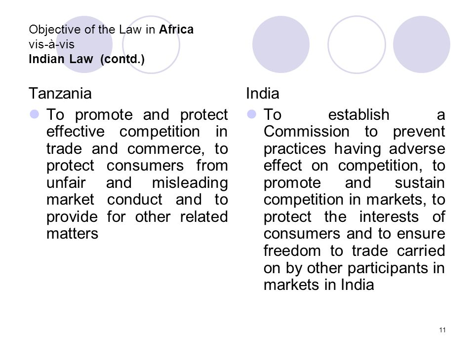 11 Objective of the Law in Africa vis-à-vis Indian Law (contd.) Tanzania To promote and protect effective competition in trade and commerce, to protect consumers from unfair and misleading market conduct and to provide for other related matters India To establish a Commission to prevent practices having adverse effect on competition, to promote and sustain competition in markets, to protect the interests of consumers and to ensure freedom to trade carried on by other participants in markets in India
