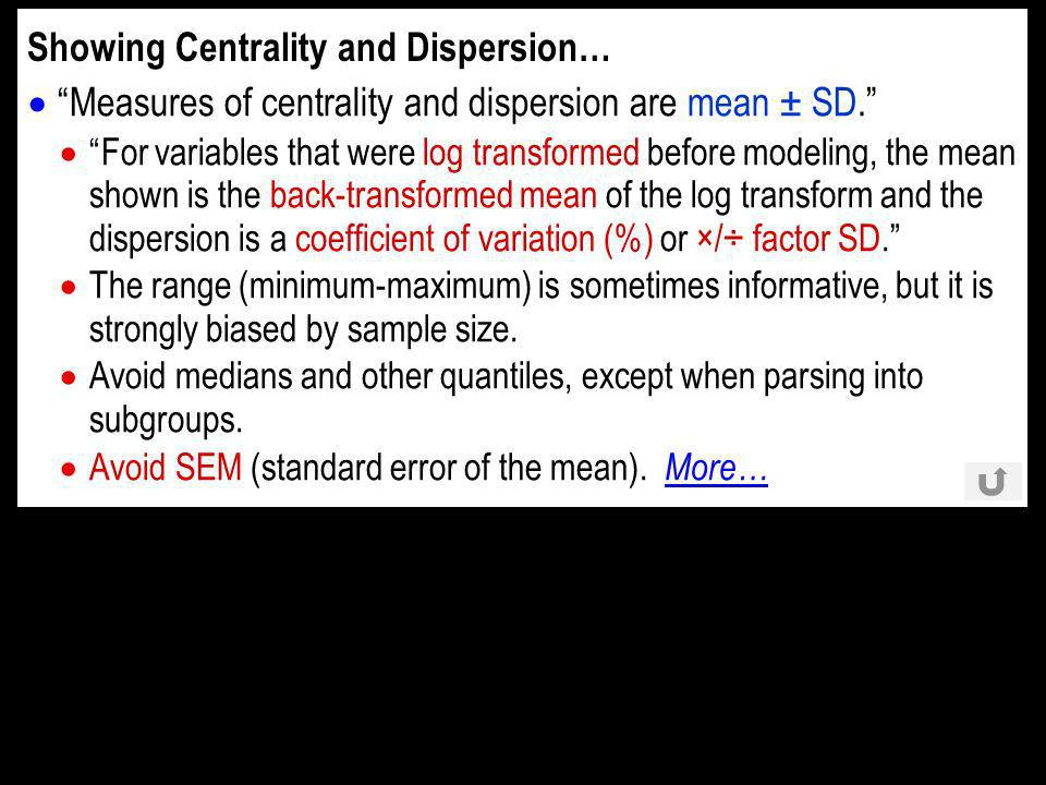 Measures of centrality and dispersion are mean ± SD.