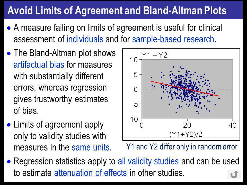 Avoid Limits of Agreement and Bland-Altman Plots A measure failing on limits of agreement is useful for clinical assessment of individuals and for sample-based research.