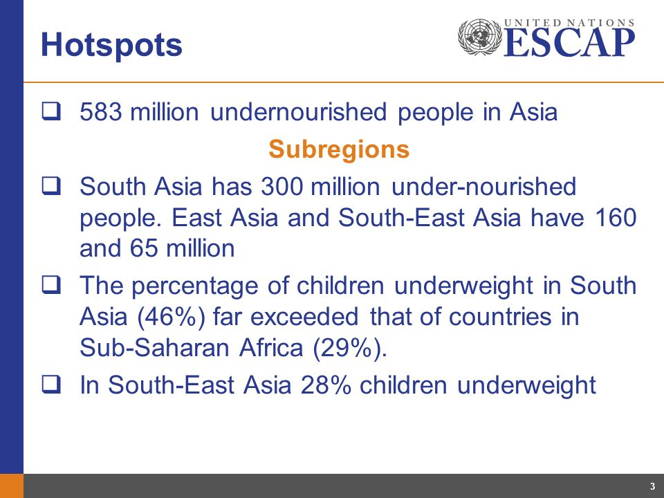 3 Hotspots 583 million undernourished people in Asia Subregions South Asia has 300 million under-nourished people.