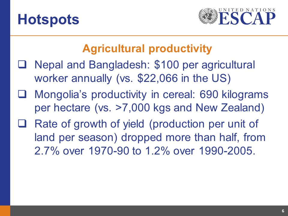6 Hotspots Agricultural productivity Nepal and Bangladesh: $100 per agricultural worker annually (vs.