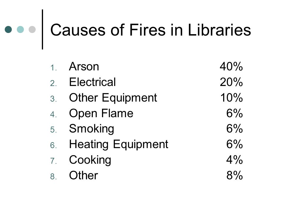 Causes of Fires in Libraries 1. Arson40% 2. Electrical20% 3.
