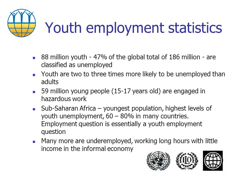 Youth employment statistics 88 million youth - 47% of the global total of 186 million - are classified as unemployed Youth are two to three times more likely to be unemployed than adults 59 million young people (15-17 years old) are engaged in hazardous work Sub-Saharan Africa – youngest population, highest levels of youth unemployment, 60 – 80% in many countries.