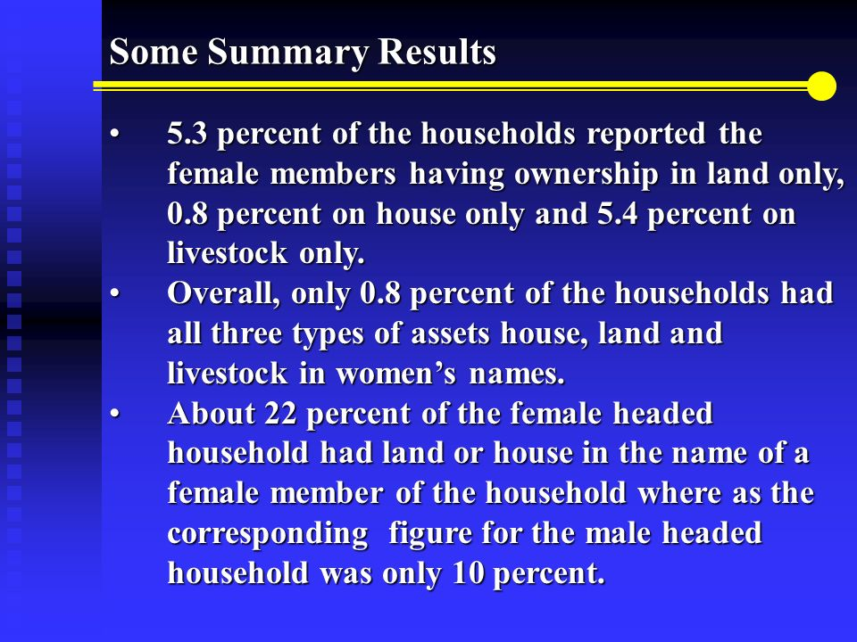 Some Summary Results 5.3 percent of the households reported the female members having ownership in land only, 0.8 percent on house only and 5.4 percent on livestock only.5.3 percent of the households reported the female members having ownership in land only, 0.8 percent on house only and 5.4 percent on livestock only.