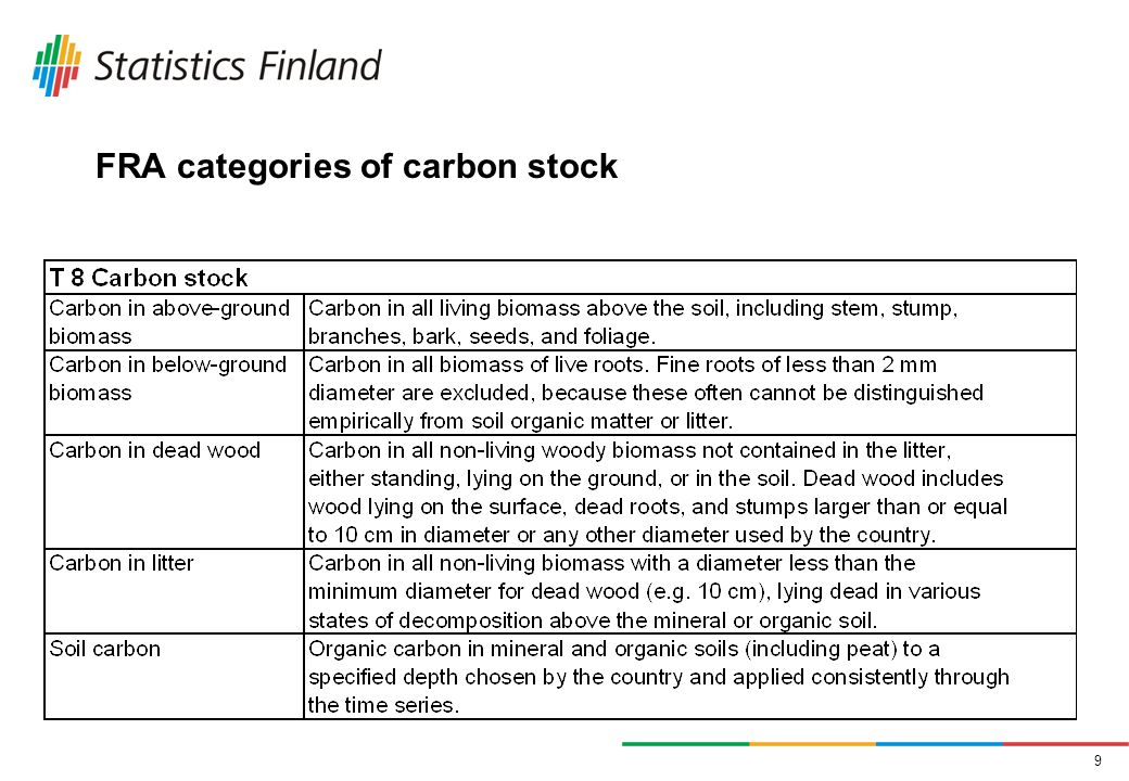 9 FRA categories of carbon stock