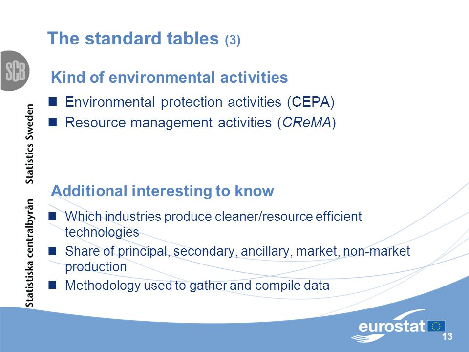 13 The standard tables (3) Kind of environmental activities Environmental protection activities (CEPA) Resource management activities (CReMA) Which industries produce cleaner/resource efficient technologies Share of principal, secondary, ancillary, market, non-market production Methodology used to gather and compile data Additional interesting to know