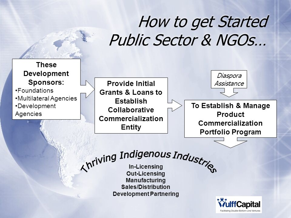 How to get Started Public Sector & NGOs… These Development Sponsors: Foundations Multilateral Agencies Development Agencies Provide Initial Grants & Loans to Establish Collaborative Commercialization Entity To Establish & Manage Product Commercialization Portfolio Program In-Licensing Out-Licensing Manufacturing Sales/Distribution Development Partnering Diaspora Assistance