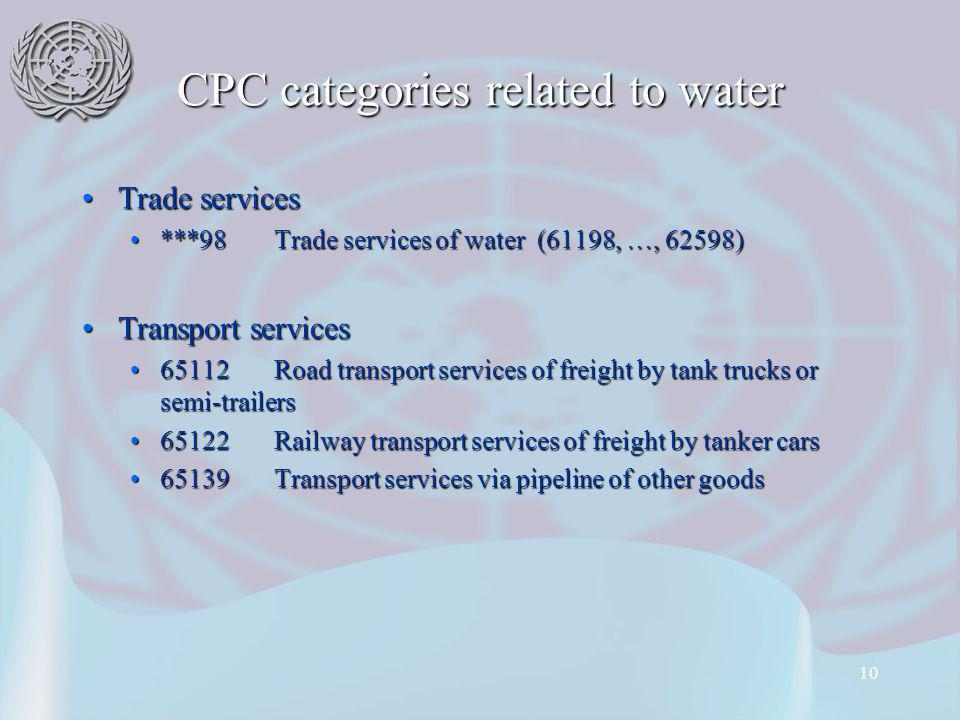 10 CPC categories related to water Trade servicesTrade services ***98Trade services of water (61198, …, 62598)***98Trade services of water (61198, …, 62598) Transport servicesTransport services 65112Road transport services of freight by tank trucks or semi-trailers65112Road transport services of freight by tank trucks or semi-trailers 65122Railway transport services of freight by tanker cars65122Railway transport services of freight by tanker cars 65139Transport services via pipeline of other goods65139Transport services via pipeline of other goods