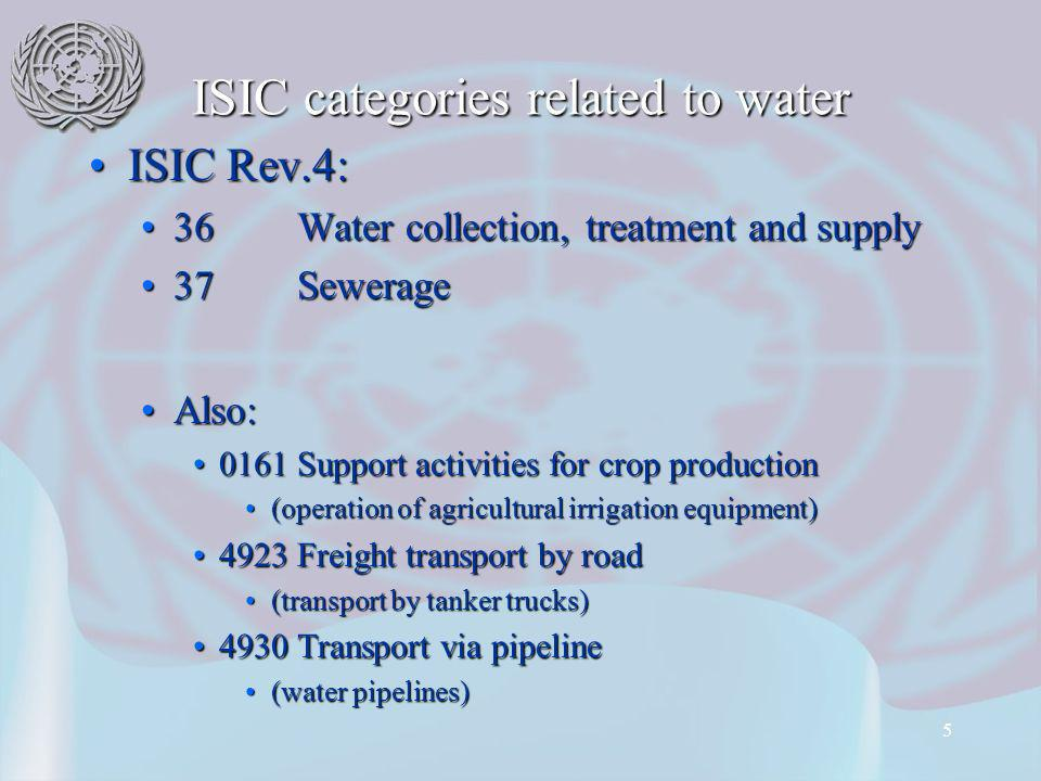 5 ISIC categories related to water ISIC Rev.4:ISIC Rev.4: 36Water collection, treatment and supply36Water collection, treatment and supply 37Sewerage37Sewerage Also:Also: 0161Support activities for crop production0161Support activities for crop production (operation of agricultural irrigation equipment)(operation of agricultural irrigation equipment) 4923Freight transport by road4923Freight transport by road (transport by tanker trucks)(transport by tanker trucks) 4930Transport via pipeline4930Transport via pipeline (water pipelines)(water pipelines)