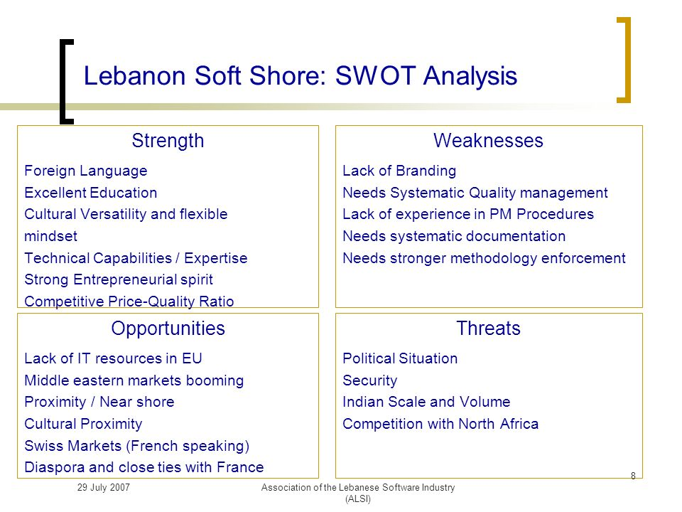 29 July 2007Association of the Lebanese Software Industry (ALSI) Strength Foreign Language Excellent Education Cultural Versatility and flexible mindset Technical Capabilities / Expertise Strong Entrepreneurial spirit Competitive Price-Quality Ratio Lebanon Soft Shore: SWOT Analysis Weaknesses Lack of Branding Needs Systematic Quality management Lack of experience in PM Procedures Needs systematic documentation Needs stronger methodology enforcement Opportunities Lack of IT resources in EU Middle eastern markets booming Proximity / Near shore Cultural Proximity Swiss Markets (French speaking) Diaspora and close ties with France Threats Political Situation Security Indian Scale and Volume Competition with North Africa 8
