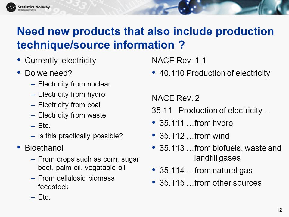 12 Need new products that also include production technique/source information .