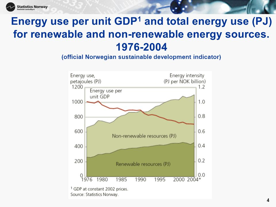 4 Energy use per unit GDP 1 and total energy use (PJ) for renewable and non-renewable energy sources.