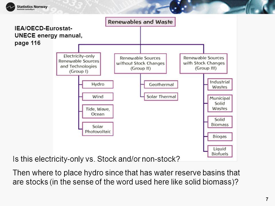 7 Is this electricity-only vs. Stock and/or non-stock.