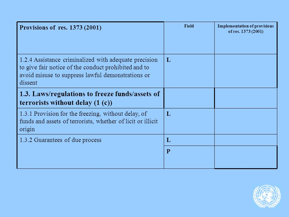 Implementation of provisions of res. 1373 (2001) Field Provisions of res.
