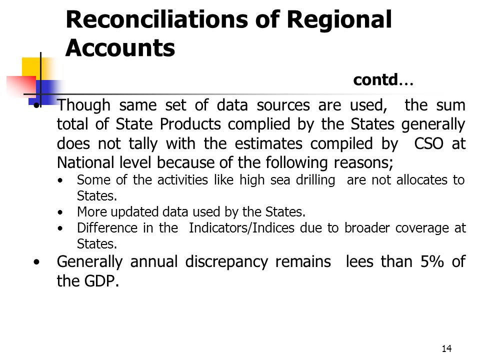 14 Reconciliations of Regional Accounts contd … Though same set of data sources are used, the sum total of State Products complied by the States generally does not tally with the estimates compiled by CSO at National level because of the following reasons; Some of the activities like high sea drilling are not allocates to States.