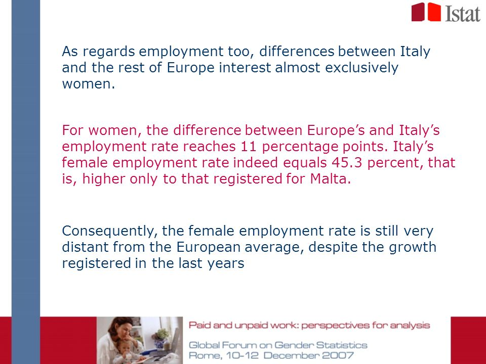 For women, the difference between Europes and Italys employment rate reaches 11 percentage points.