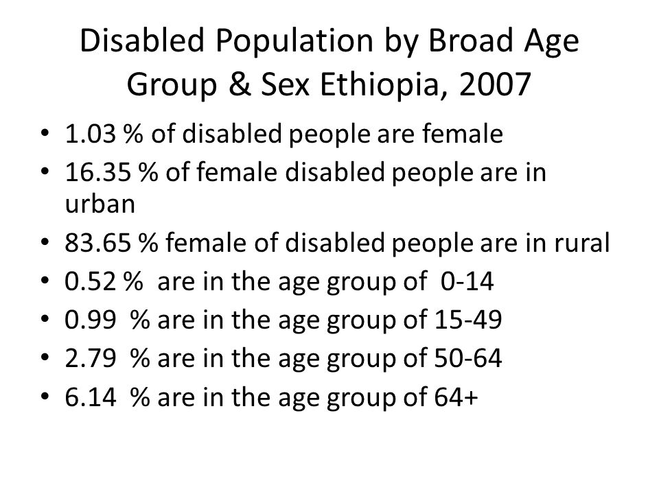 Disabled Population by Broad Age Group & Sex Ethiopia, % of disabled people are female % of female disabled people are in urban % female of disabled people are in rural 0.52 % are in the age group of % are in the age group of % are in the age group of % are in the age group of 64+