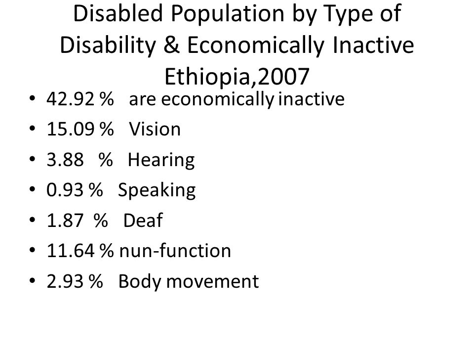Disabled Population by Type of Disability & Economically Inactive Ethiopia, % are economically inactive % Vision 3.88 % Hearing 0.93 % Speaking 1.87 % Deaf % nun-function 2.93 % Body movement