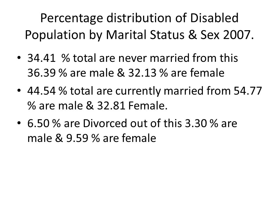 Percentage distribution of Disabled Population by Marital Status & Sex 2007.