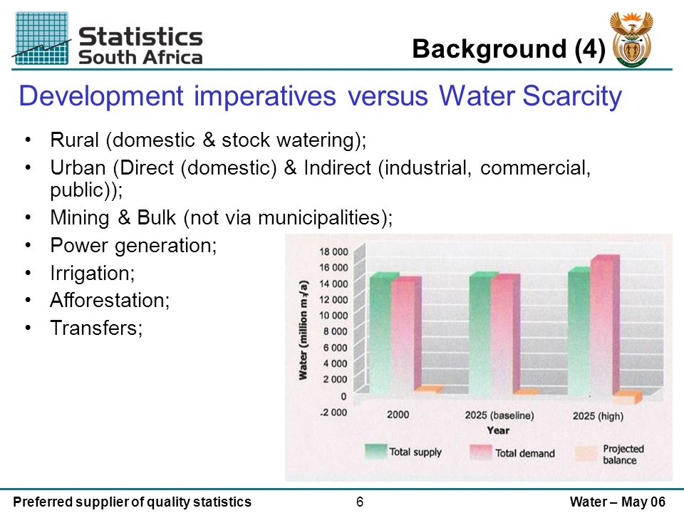 6Preferred supplier of quality statisticsWater – May 06 Background (4) Development imperatives versus Water Scarcity Rural (domestic & stock watering); Urban (Direct (domestic) & Indirect (industrial, commercial, public)); Mining & Bulk (not via municipalities); Power generation; Irrigation; Afforestation; Transfers;