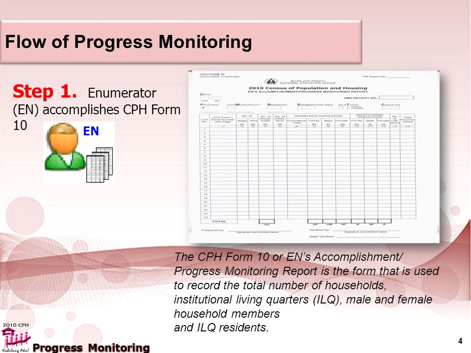 4 Flow of Progress Monitoring EN Step 1.