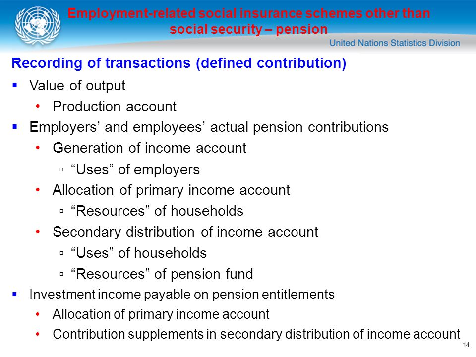 14 Employment-related social insurance schemes other than social security – pension Recording of transactions (defined contribution) Value of output Production account Employers and employees actual pension contributions Generation of income account Uses of employers Allocation of primary income account Resources of households Secondary distribution of income account Uses of households Resources of pension fund Investment income payable on pension entitlements Allocation of primary income account Contribution supplements in secondary distribution of income account