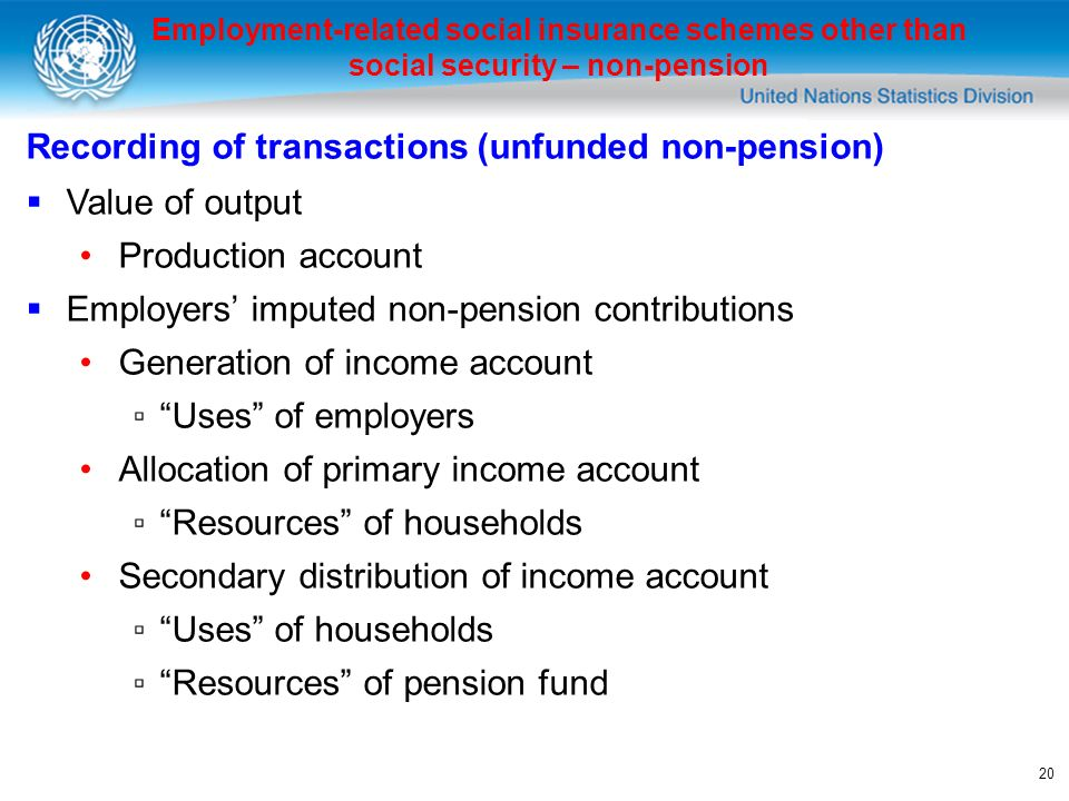 20 Employment-related social insurance schemes other than social security – non-pension Recording of transactions (unfunded non-pension) Value of output Production account Employers imputed non-pension contributions Generation of income account Uses of employers Allocation of primary income account Resources of households Secondary distribution of income account Uses of households Resources of pension fund