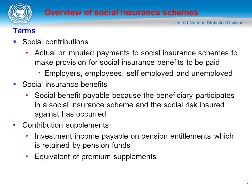 5 Terms Social contributions Actual or imputed payments to social insurance schemes to make provision for social insurance benefits to be paid Employers, employees, self employed and unemployed Social insurance benefits Social benefit payable because the beneficiary participates in a social insurance scheme and the social risk insured against has occurred Contribution supplements Investment income payable on pension entitlements which is retained by pension funds Equivalent of premium supplements Overview of social insurance schemes