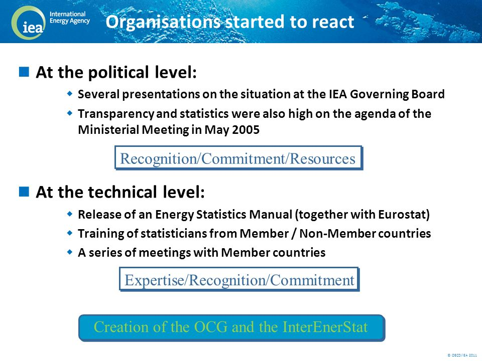 © OECD/IEA 2011 Organisations started to react At the political level: Several presentations on the situation at the IEA Governing Board Transparency and statistics were also high on the agenda of the Ministerial Meeting in May 2005 At the technical level: Release of an Energy Statistics Manual (together with Eurostat) Training of statisticians from Member / Non-Member countries A series of meetings with Member countries Recognition/Commitment/Resources Expertise/Recognition/Commitment Creation of the OCG and the InterEnerStat