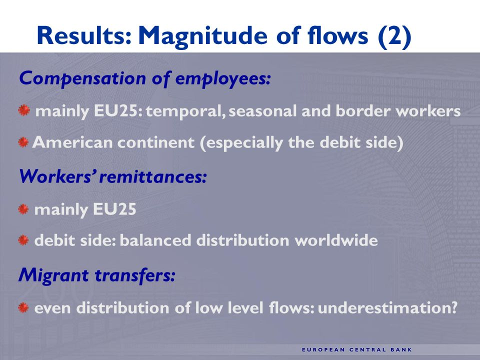 Results: Magnitude of flows (2) Compensation of employees: mainly EU25: temporal, seasonal and border workers American continent (especially the debit side) Workers remittances: mainly EU25 debit side: balanced distribution worldwide Migrant transfers: even distribution of low level flows: underestimation